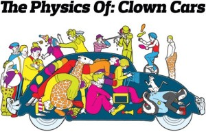 clown-car-explained